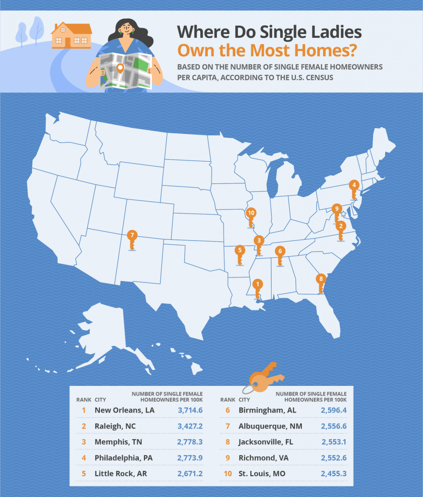 map of cities where single woman homeownership is more common